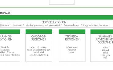 Organisationsskiss förvaltningen