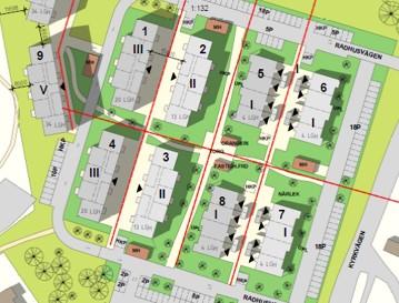 Detaljplan bostäder i Dalstorp